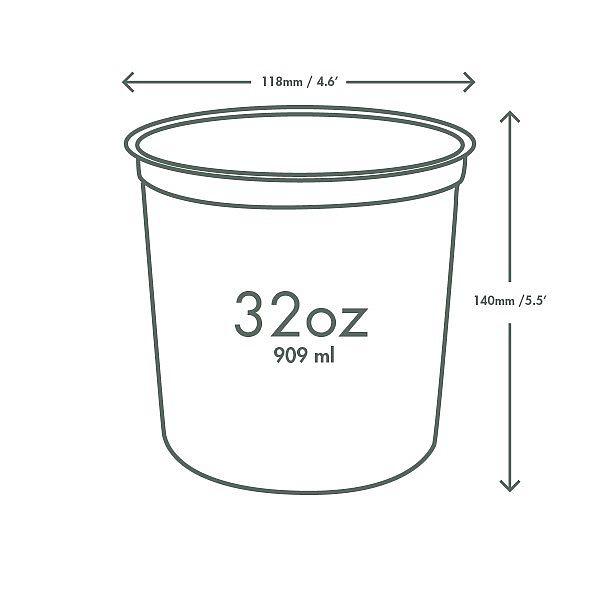 Ümmargune deli karp, PLA, 960 ml, pakis 50 tk